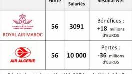 La Royal Air Maroc surclasse Air Algérie !