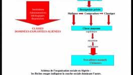 Forces en présence et agent central de changement (I)