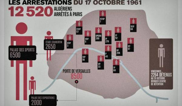 Carte des arrestations d'Algériens à Paris