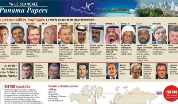 11,5 millions de pièces ont été épluchées par un consortium de journalistes d'investigation international (ICIJ)