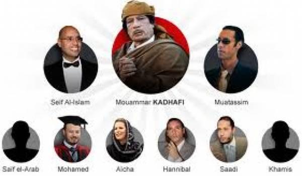 Les Kadhafi. Si les plus en vue ont été tués, les autres sont réfugiés dans les pays voisins.